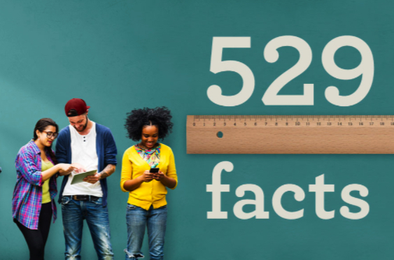 Image for blog Three basic facts about 529 plans everyone should know