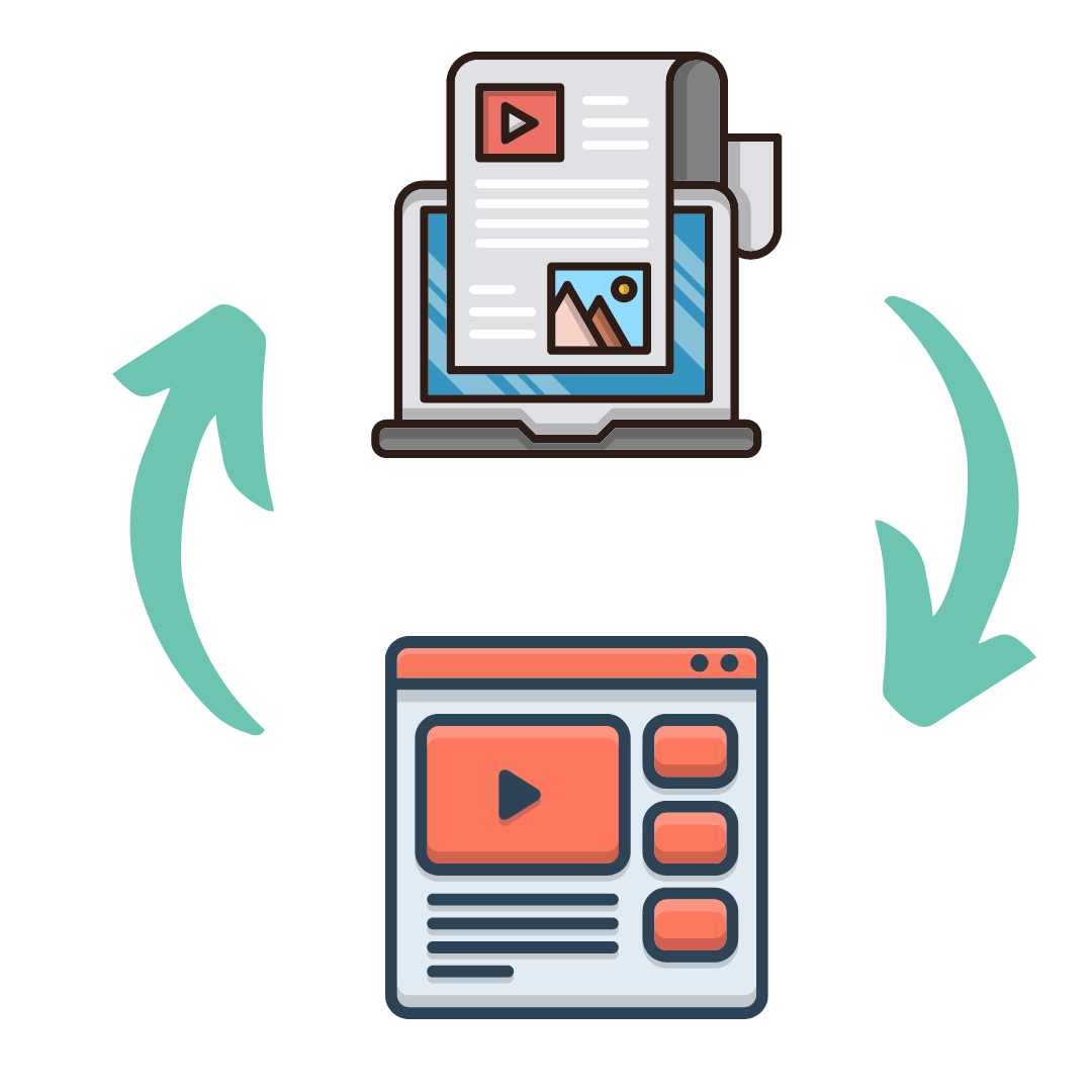 Including an embedding YouTube video in a blog article creates a cycle of support from YouTube, to your article, and back!