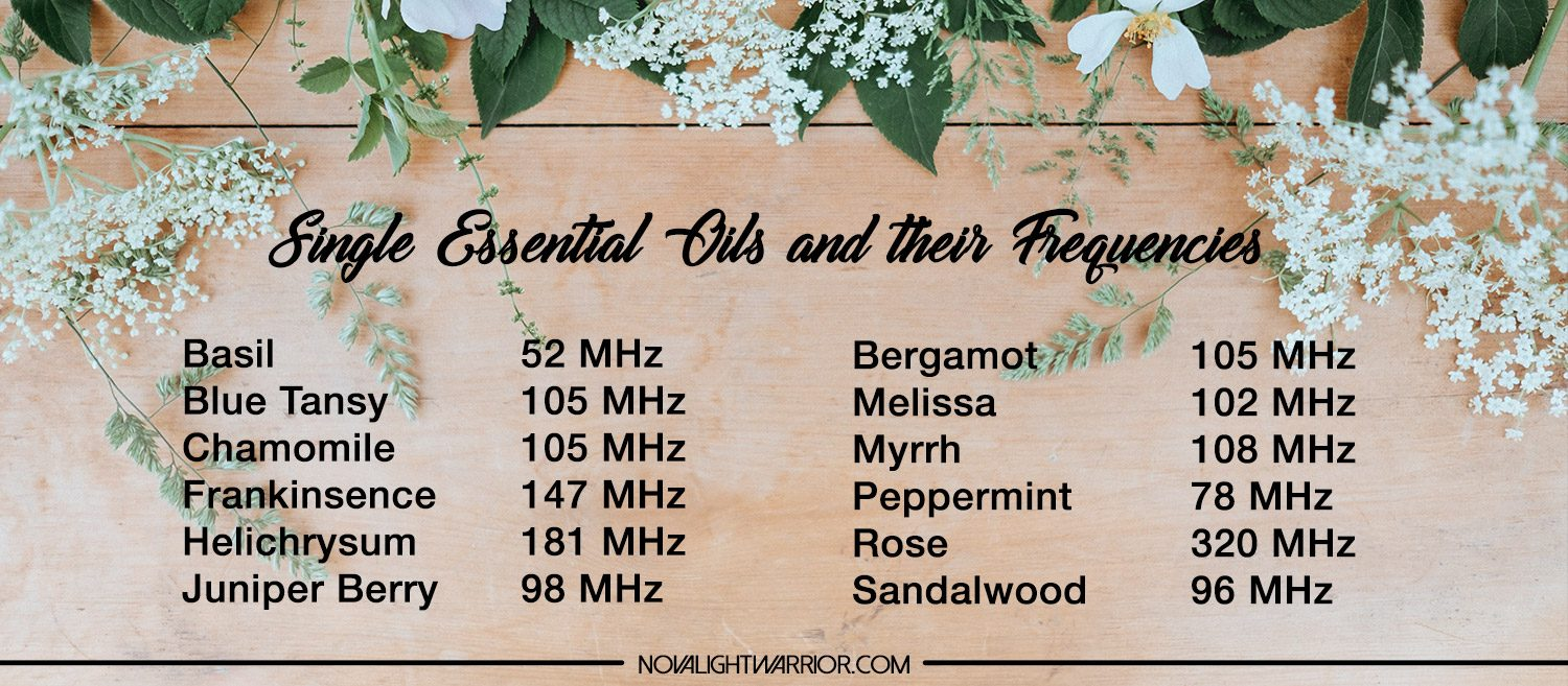 Essential Oils for EMF Protection