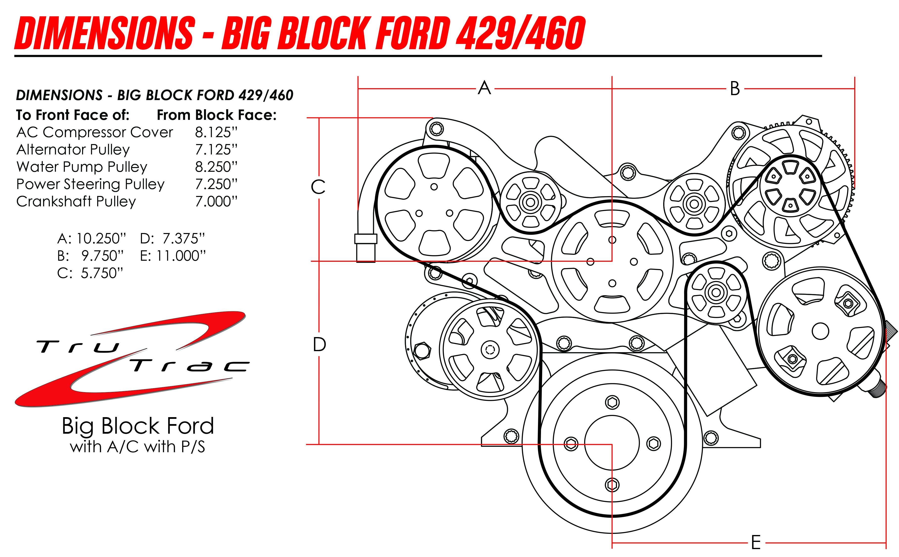 TT-BB_Ford